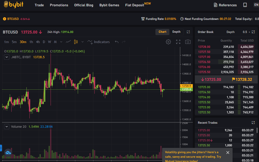 Bybit trading dashboard