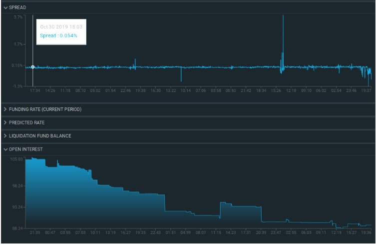 Bitfinex Terminal Real-time Charting and Trading Tools
