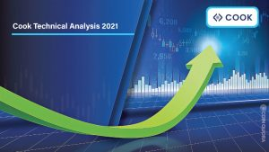 Cook (COOK) Technical Analysis 2021