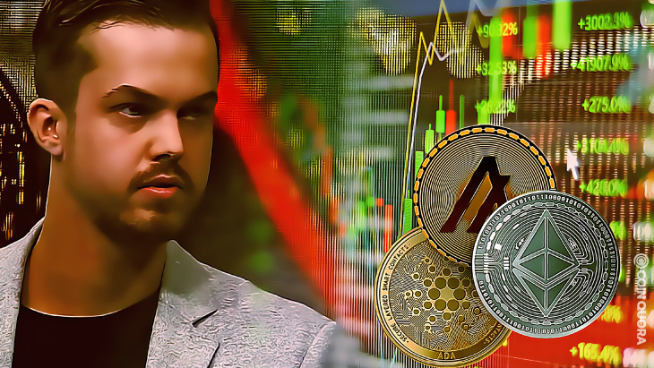 Crypto Michael Analyzes Possible Price for ADA, ETH, and ALGO