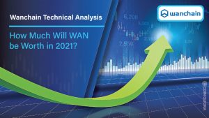 Wanchain Technical Analysis – How Much Will WAN be Worth in 2021?
