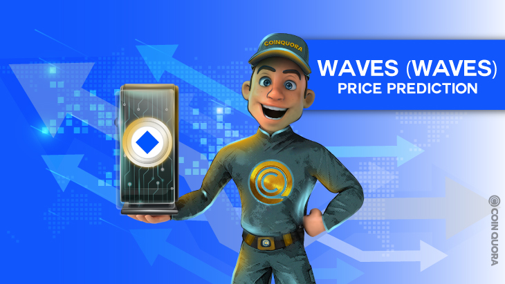 Waves-WAVES-Price-Prediction