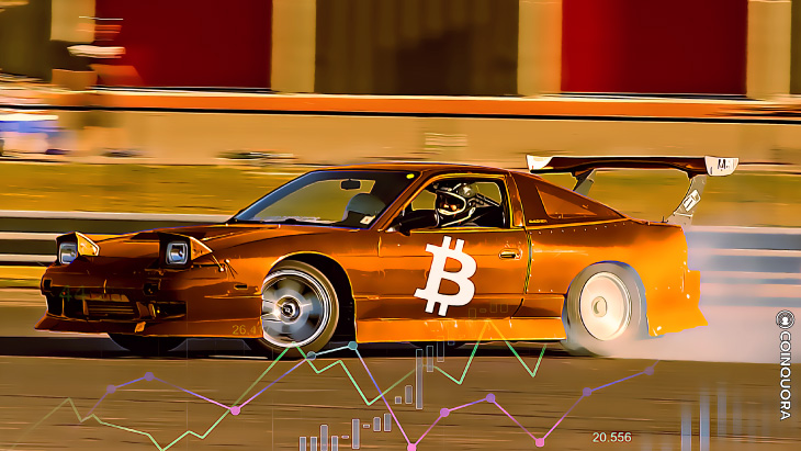 CME New Bitcoin Futures (ETF) Growth Support Sustained Rally